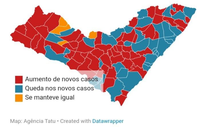 Dados analisados pela Agência Tatu mostra tendência de redução de novos casos da Covid-19 em Atalaia