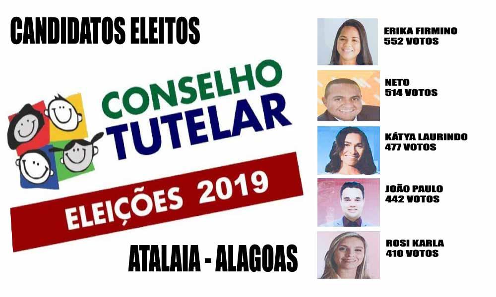 Candidatos eleitos para o Conselho Tutelar de Atalaia, quadriênio 2020 a 2023.